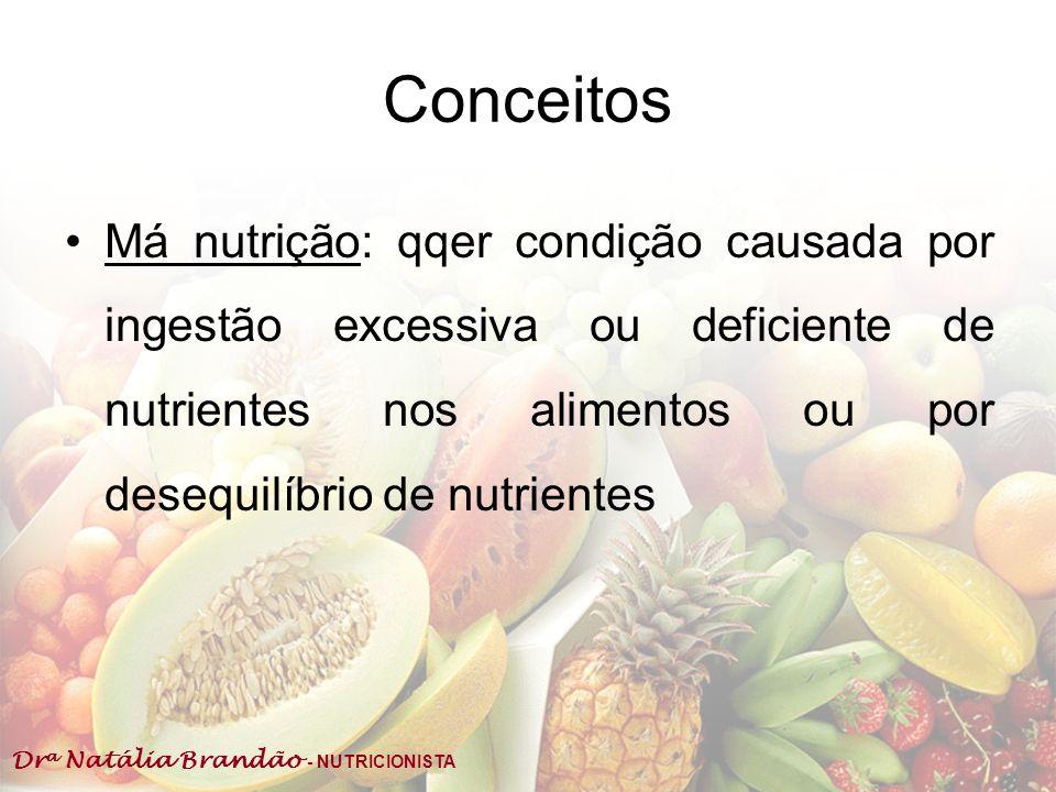 Dr a Natália Brandão - NUTRICIONISTA Conceitos Má nutrição: qqer condição causada por ingestão excessiva ou deficiente de nutrientes nos alimentos ou