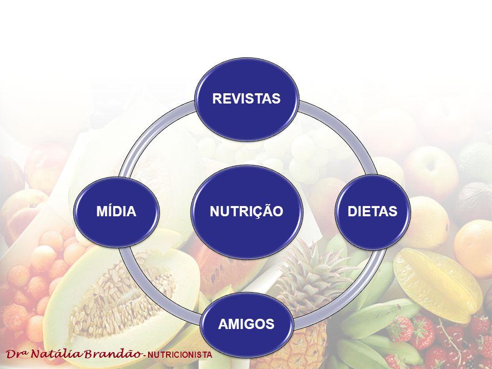 Dr a Natália Brandão - NUTRICIONISTA Introdução A NUTRIÇÃO: –1939: 1º curso de Nutrição no país (USP) –1948: Ass.