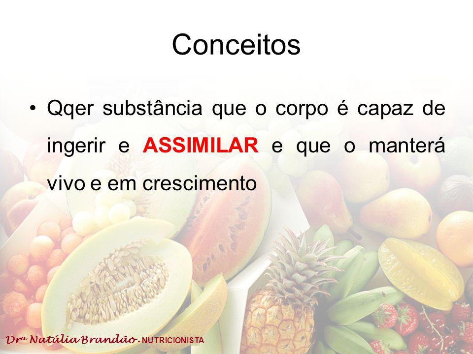 Dr a Natália Brandão - NUTRICIONISTA Conceitos Nutrientes: componentes dos alimentos que são indispensáveis ao funcionamento do corpo.