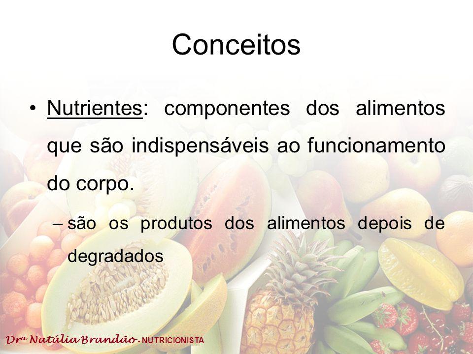 Dr a Natália Brandão - NUTRICIONISTA Conceitos Nutrientes: –Fornecem energia –Servem como material de construção –Ajudam a manter ou reparar partes do corpo –Incluem a água, CHO, gordura, ptn, vits e minerais