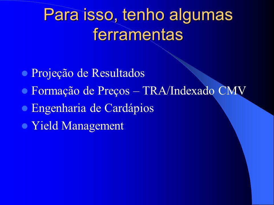 Para isso, tenho algumas ferramentas Projeção de Resultados Formação de Preços – TRA/Indexado CMV Engenharia de Cardápios Yield Management