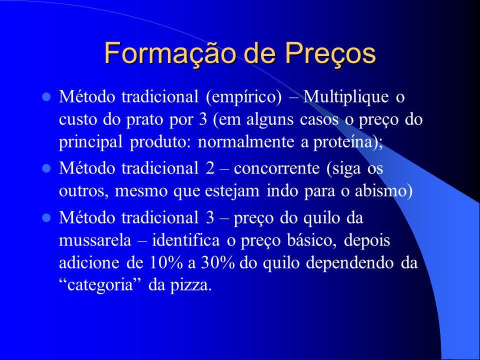 Formação de Preços Método tradicional (empírico) – Multiplique o custo do prato por 3 (em alguns casos o preço do principal produto: normalmente a pro