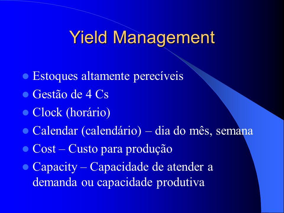 Yield Management Estoques altamente perecíveis Gestão de 4 Cs Clock (horário) Calendar (calendário) – dia do mês, semana Cost – Custo para produção Ca