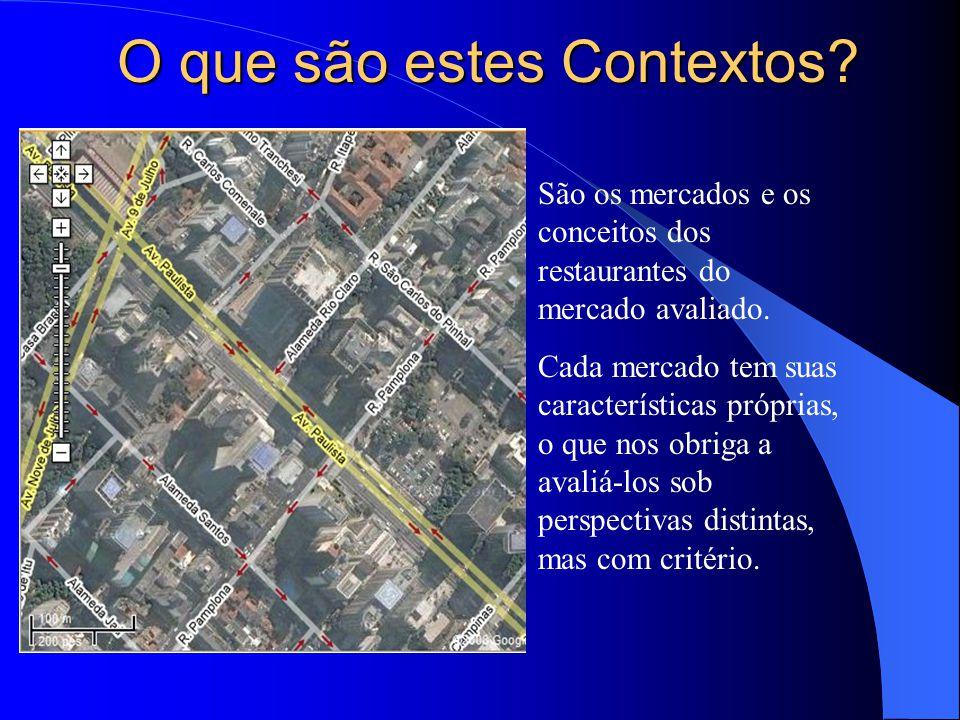 O que são estes Contextos? São os mercados e os conceitos dos restaurantes do mercado avaliado. Cada mercado tem suas características próprias, o que