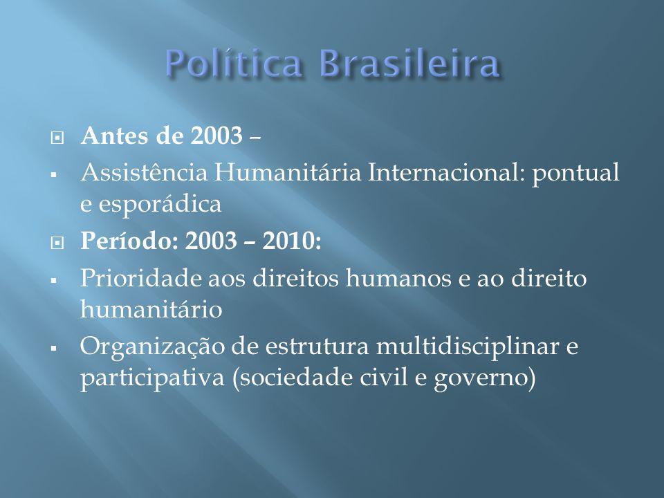 Antes de 2003 – Assistência Humanitária Internacional: pontual e esporádica Período: 2003 – 2010: Prioridade aos direitos humanos e ao direito humanitário Organização de estrutura multidisciplinar e participativa (sociedade civil e governo)