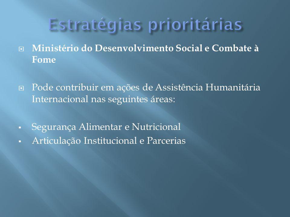 Ministério do Desenvolvimento Social e Combate à Fome Pode contribuir em ações de Assistência Humanitária Internacional nas seguintes áreas: Segurança Alimentar e Nutricional Articulação Institucional e Parcerias