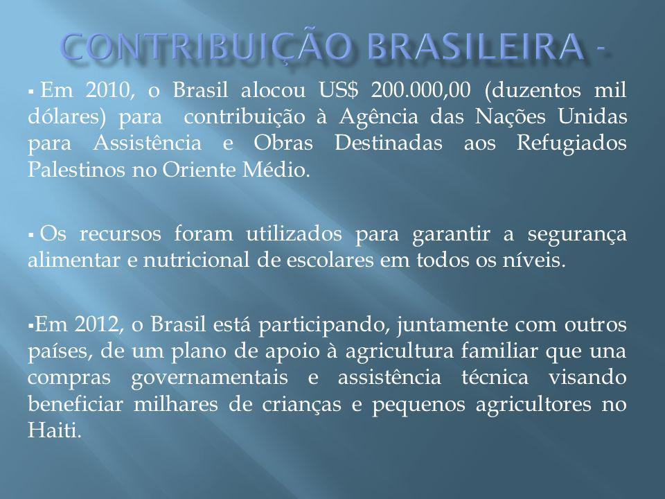 Em 2010, o Brasil alocou US$ 200.000,00 (duzentos mil dólares) para contribuição à Agência das Nações Unidas para Assistência e Obras Destinadas aos Refugiados Palestinos no Oriente Médio.