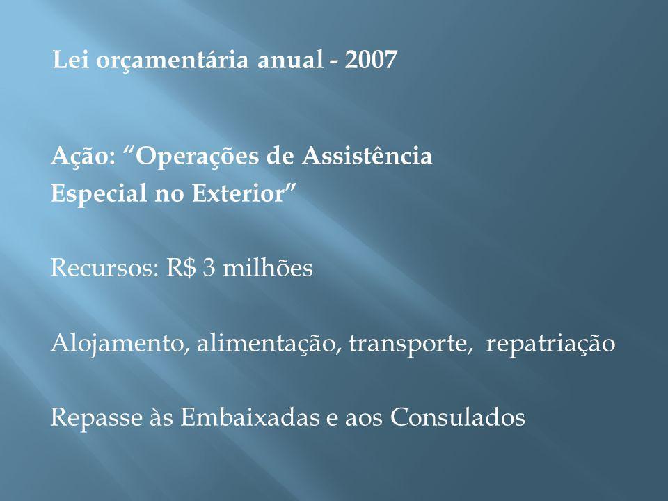 Lei orçamentária anual - 2007 Ação: Operações de Assistência Especial no Exterior Recursos: R$ 3 milhões Alojamento, alimentação, transporte, repatriação Repasse às Embaixadas e aos Consulados