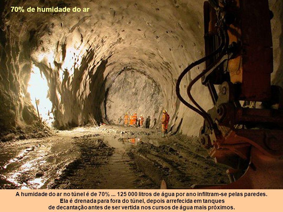 A cobertura de concreto O túnel vai atravessar cerca de 8 tipos de rocha diferentes, principalmente metamórficas, calcáreas e de mármore. O diâmetro ú