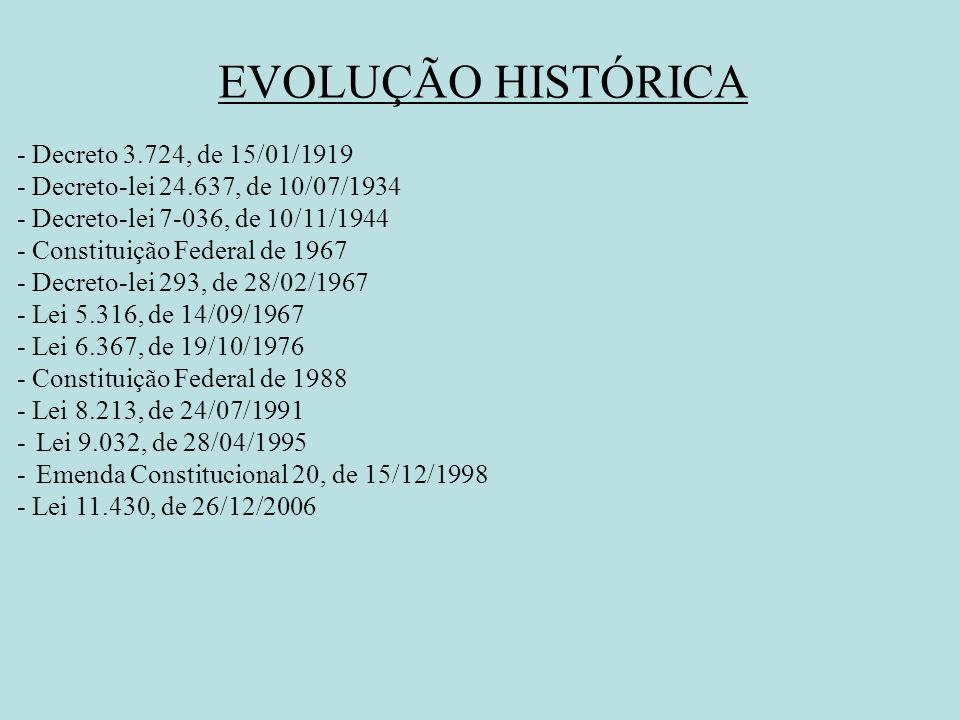 EVOLUÇÃO HISTÓRICA - Decreto 3.724, de 15/01/1919 - Decreto-lei 24.637, de 10/07/1934 - Decreto-lei 7-036, de 10/11/1944 - Constituição Federal de 196