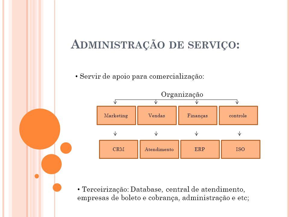 Servir de apoio para comercialização: A DMINISTRAÇÃO DE SERVIÇO : MarketingVendasFinançascontrole CRMISOERPAtendimento Organização Terceirização: Data
