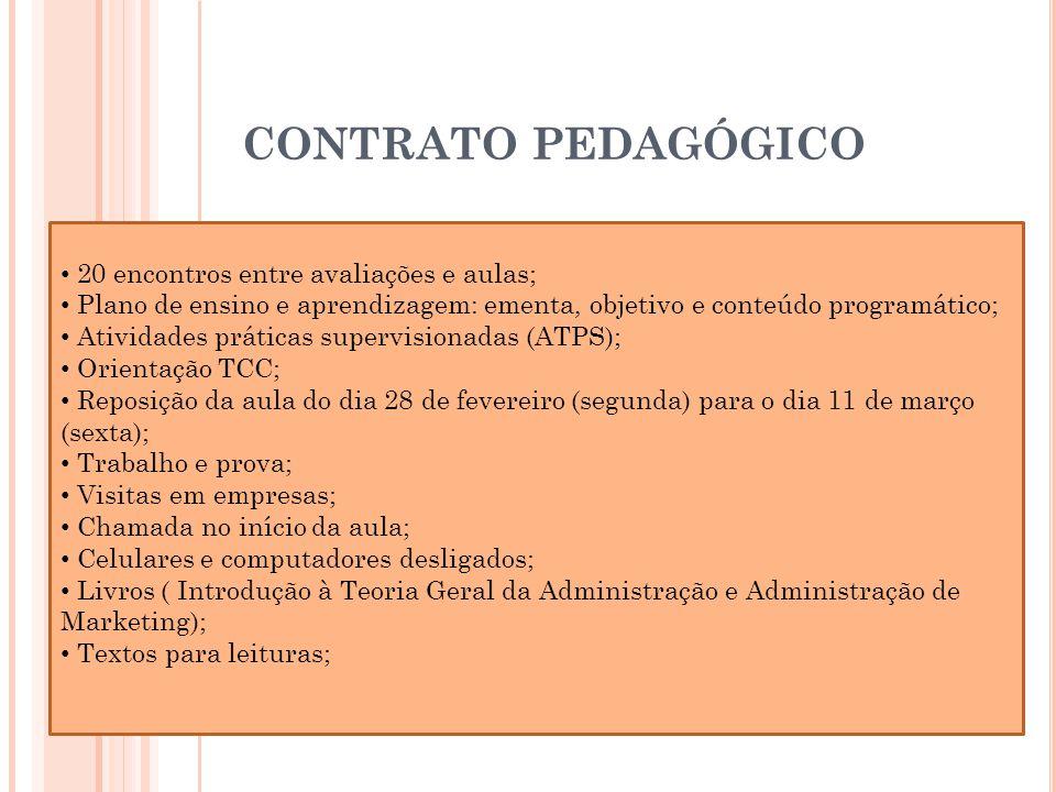 CONTRATO PEDAGÓGICO 20 encontros entre avaliações e aulas; Plano de ensino e aprendizagem: ementa, objetivo e conteúdo programático; Atividades prátic