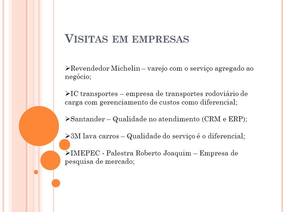 V ISITAS EM EMPRESAS Revendedor Michelin – varejo com o serviço agregado ao negócio; IC transportes – empresa de transportes rodoviário de carga com g