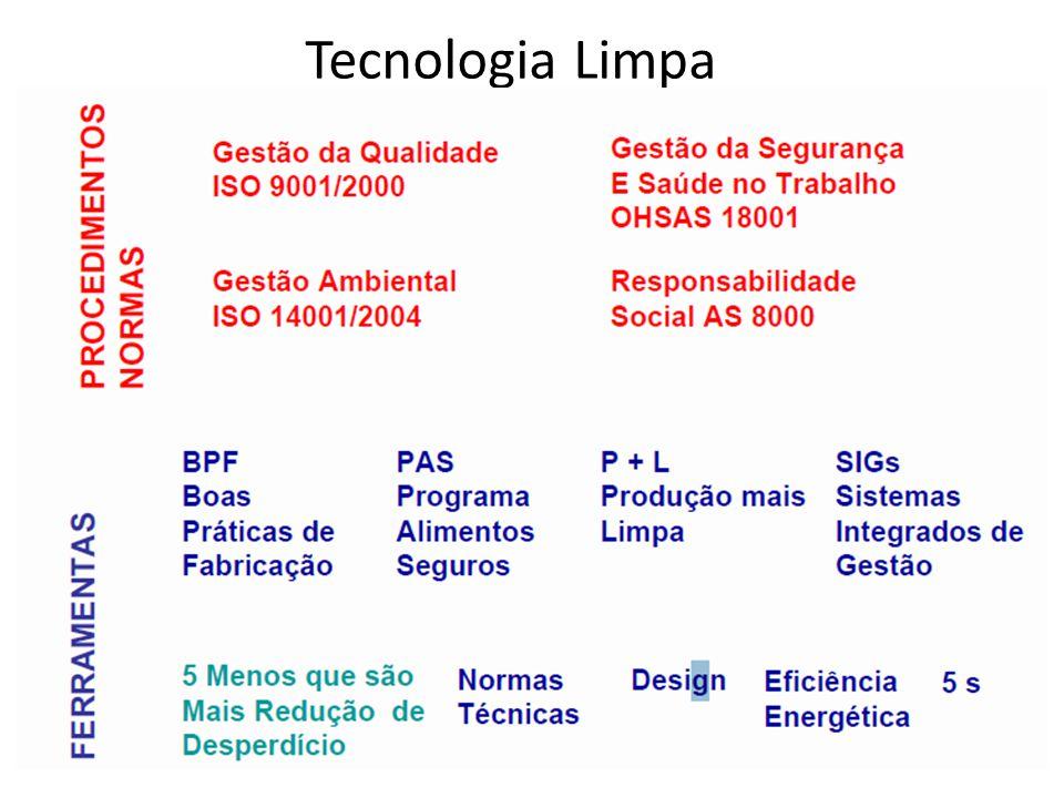 Tecnologia Limpa