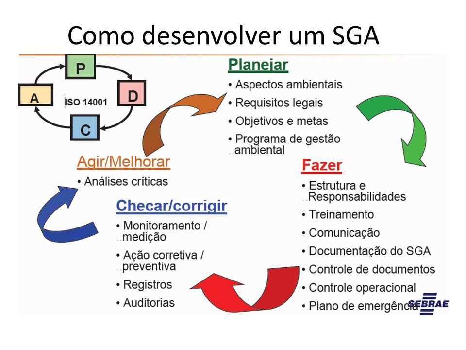 Como desenvolver um SGA