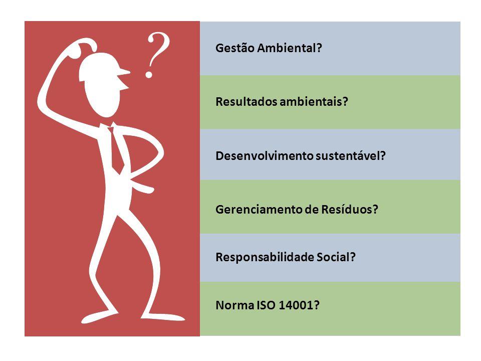 Gestão Ambiental? Resultados ambientais? Desenvolvimento sustentável? Gerenciamento de Resíduos? Responsabilidade Social? Norma ISO 14001? ?