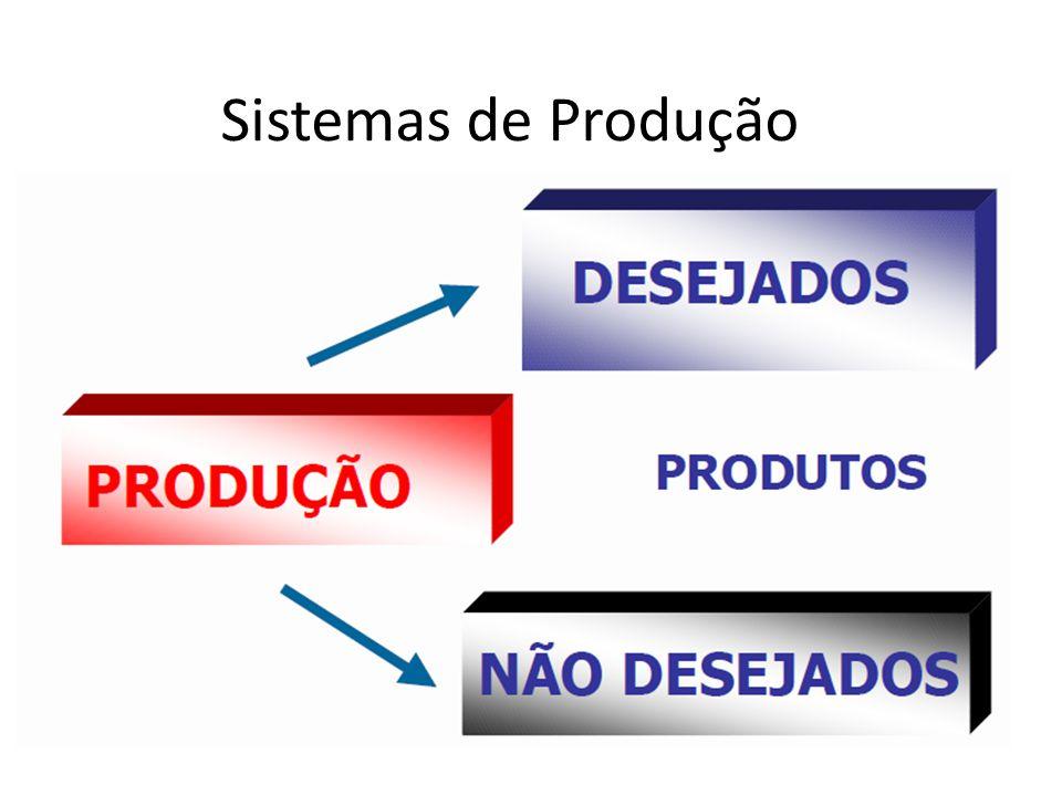 Produção tradicional
