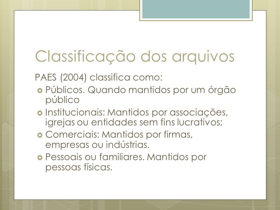 Classificação dos arquivos PAES (2004) classifica como: Públicos. Quando mantidos por um órgão público Institucionais: Mantidos por associações, igrej