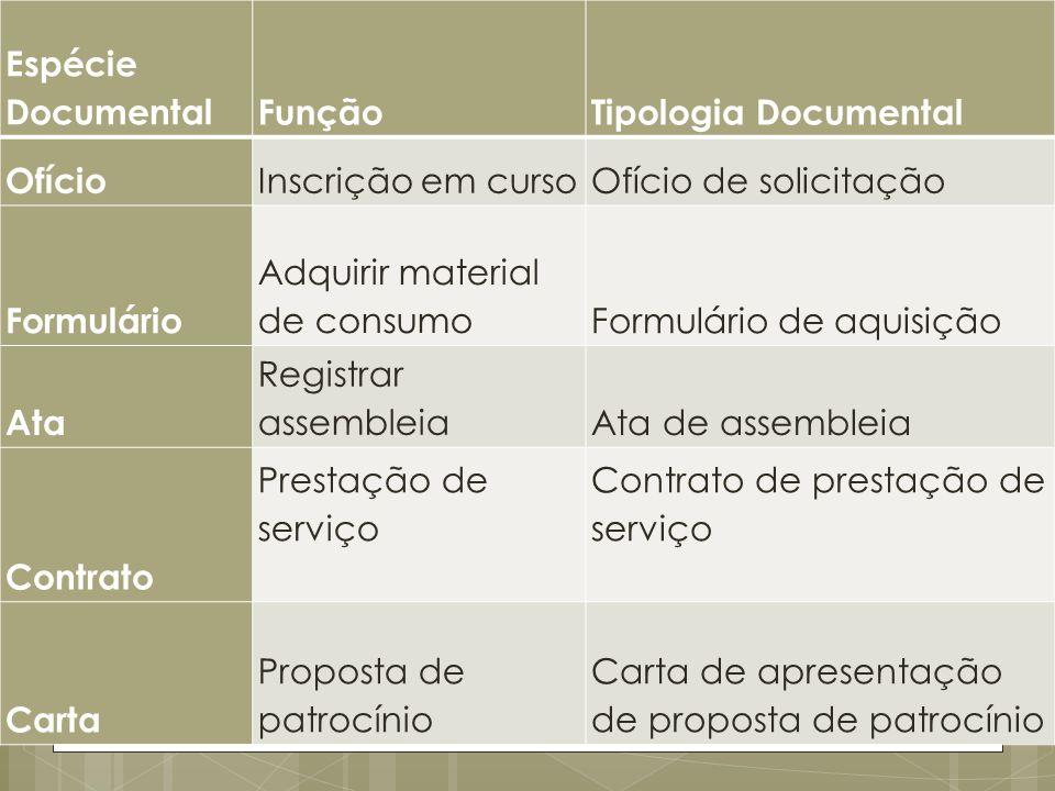 Espécie DocumentalFunçãoTipologia Documental Ofício Inscrição em cursoOfício de solicitação Formulário Adquirir material de consumoFormulário de aquis