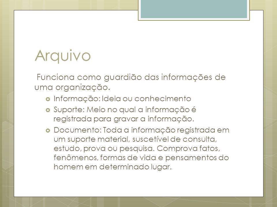 Arquivo Funciona como guardião das informações de uma organização. Informação: Ideia ou conhecimento Suporte: Meio no qual a informação é registrada p