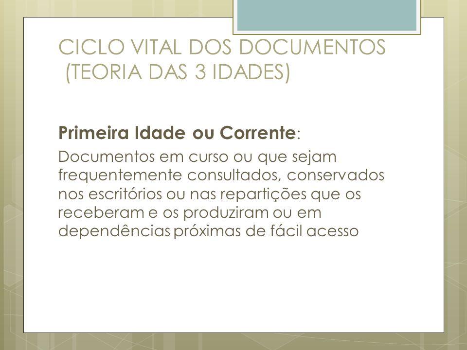 CICLO VITAL DOS DOCUMENTOS (TEORIA DAS 3 IDADES) Primeira Idade ou Corrente : Documentos em curso ou que sejam frequentemente consultados, conservados