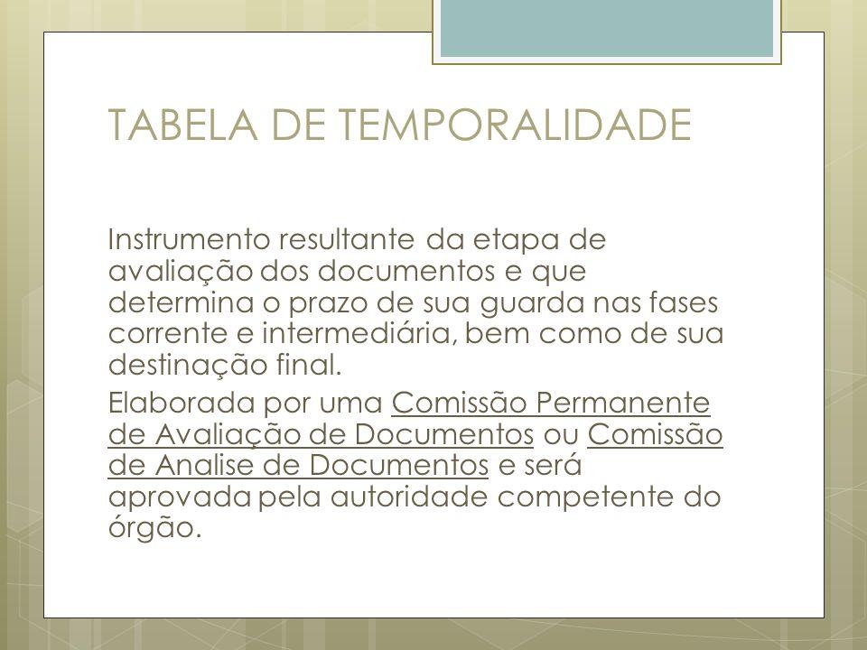 TABELA DE TEMPORALIDADE Instrumento resultante da etapa de avaliação dos documentos e que determina o prazo de sua guarda nas fases corrente e interme