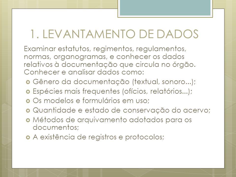 1. LEVANTAMENTO DE DADOS Examinar estatutos, regimentos, regulamentos, normas, organogramas, e conhecer os dados relativos à documentação que circula