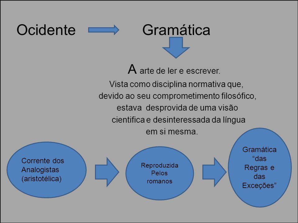 Ocidente Gramática A arte de ler e escrever.