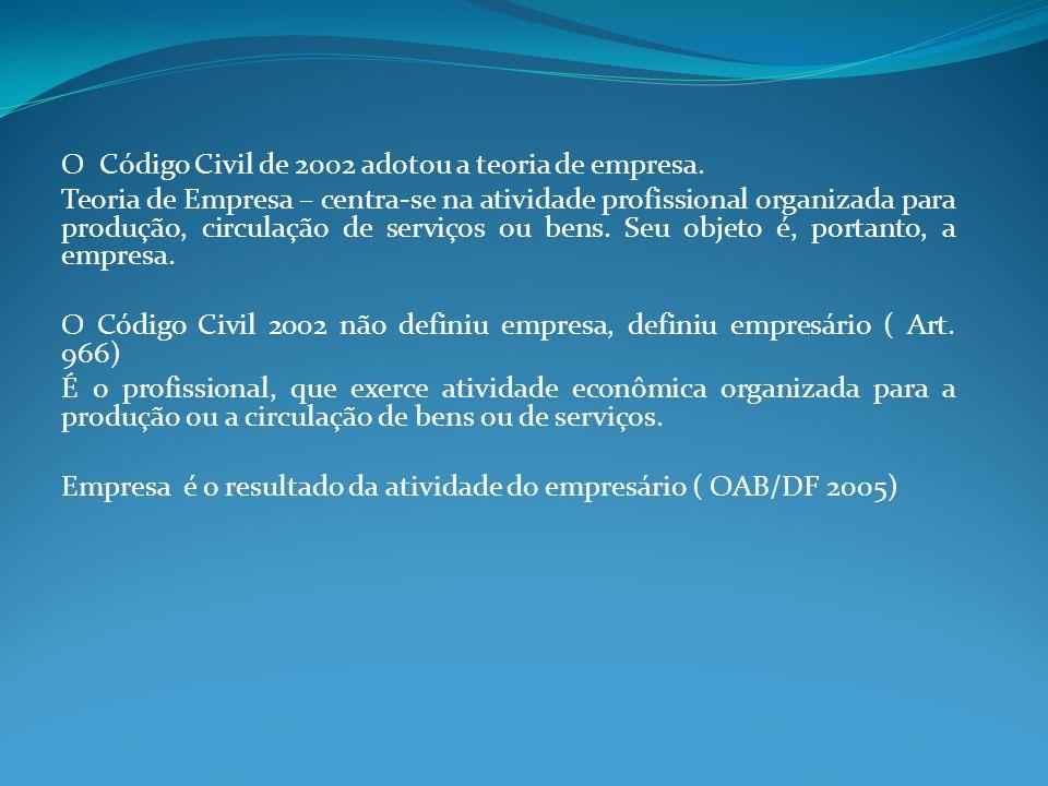 O Código Civil de 2002 adotou a teoria de empresa. Teoria de Empresa – centra-se na atividade profissional organizada para produção, circulação de ser