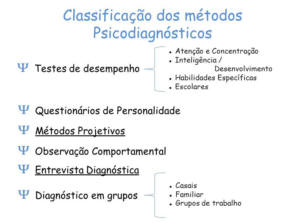 Classificação dos métodos Psicodiagnósticos Testes de desempenho Questionários de Personalidade Métodos Projetivos Observação Comportamental Entrevist