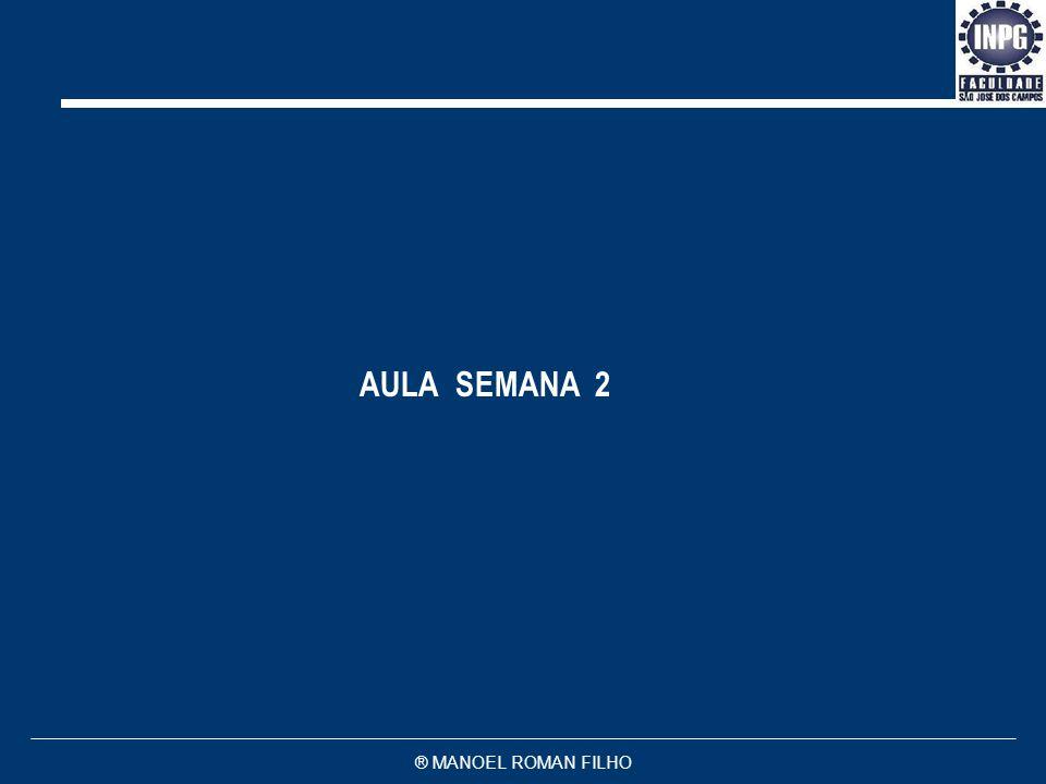 ® MANOEL ROMAN FILHO ENTRADASPROCESSOSAÍDAS Produtos Ou Serviços Insumos & Recursos EXEMPLO : ALUNO FEED BACK Sistema aberto