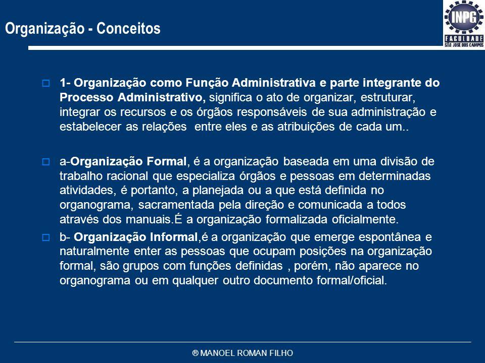 ® MANOEL ROMAN FILHO ORGANIZAÇÃO