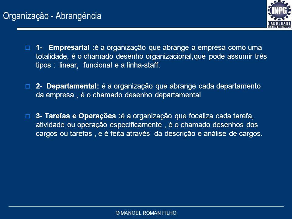 ® MANOEL ROMAN FILHO 1- Determinar as atividades específicas necessárias ao alcance dos objetivos planejados ( especialização) 2- Agrupar as atividade