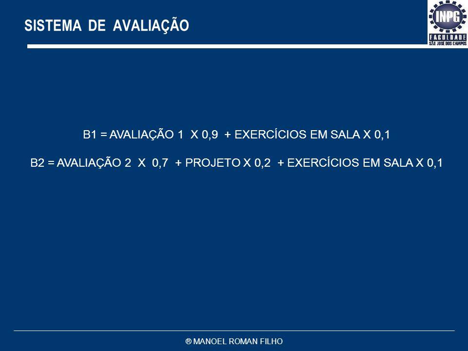 ® MANOEL ROMAN FILHO SISTEMA DE AVALIAÇÃO B1 = AVALIAÇÃO 1 X 0,9 + EXERCÍCIOS EM SALA X 0,1 B2 = AVALIAÇÃO 2 X 0,7 + PROJETO X 0,2 + EXERCÍCIOS EM SALA X 0,1