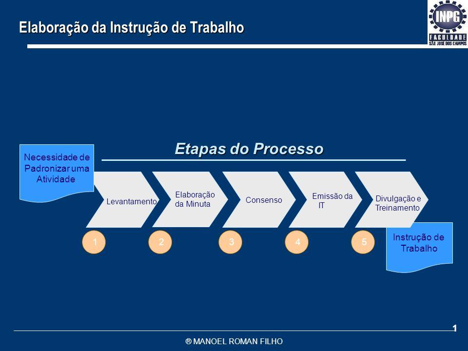 Instrução de Trabalho Documento que instrui passo a passo como uma atividade deve ser executada. Na elaboração de uma Instrução, devem ser seguidos os
