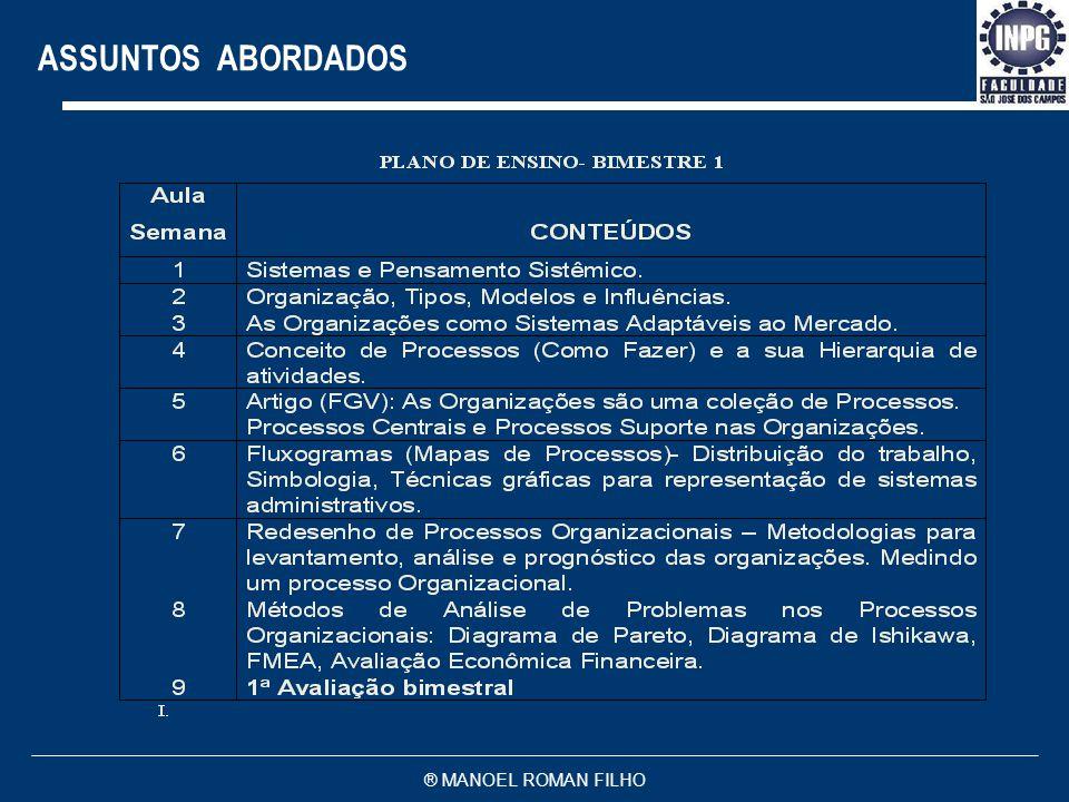 ® MANOEL ROMAN FILHO SISTEMA DE AVALIAÇÃO B1 = AVALIAÇÃO 1 X 0,9 + EXERCÍCIOS EM SALA X 0,1 B2 = AVALIAÇÃO 2 X 0,7 + PROJETO X 0,2 + EXERCÍCIOS EM SAL