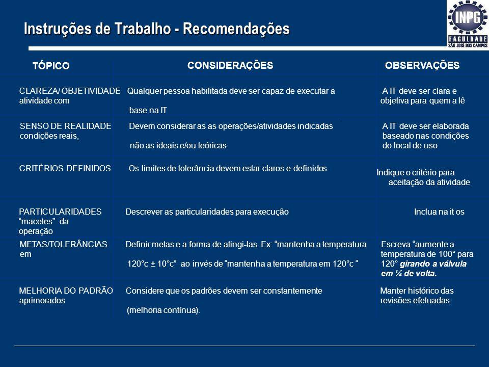 Instruções de Trabalho - Recomendações TÓPICO CONSIDERAÇÕESOBSERVAÇÕES LINGUAGEM Usar termos utilizados pelos próprios usuários da IT. Considerar o ní