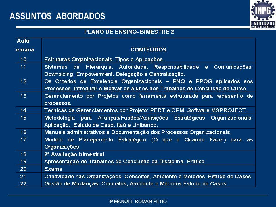 ® MANOEL ROMAN FILHO ASSUNTOS ABORDADOS