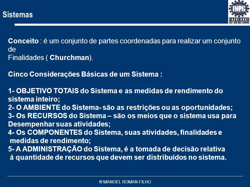 ® MANOEL ROMAN FILHO 1- SISTEMAS Conceito : é um conjunto de partes coordenadas para realizar um conjunto de Finalidades ( Churchman).