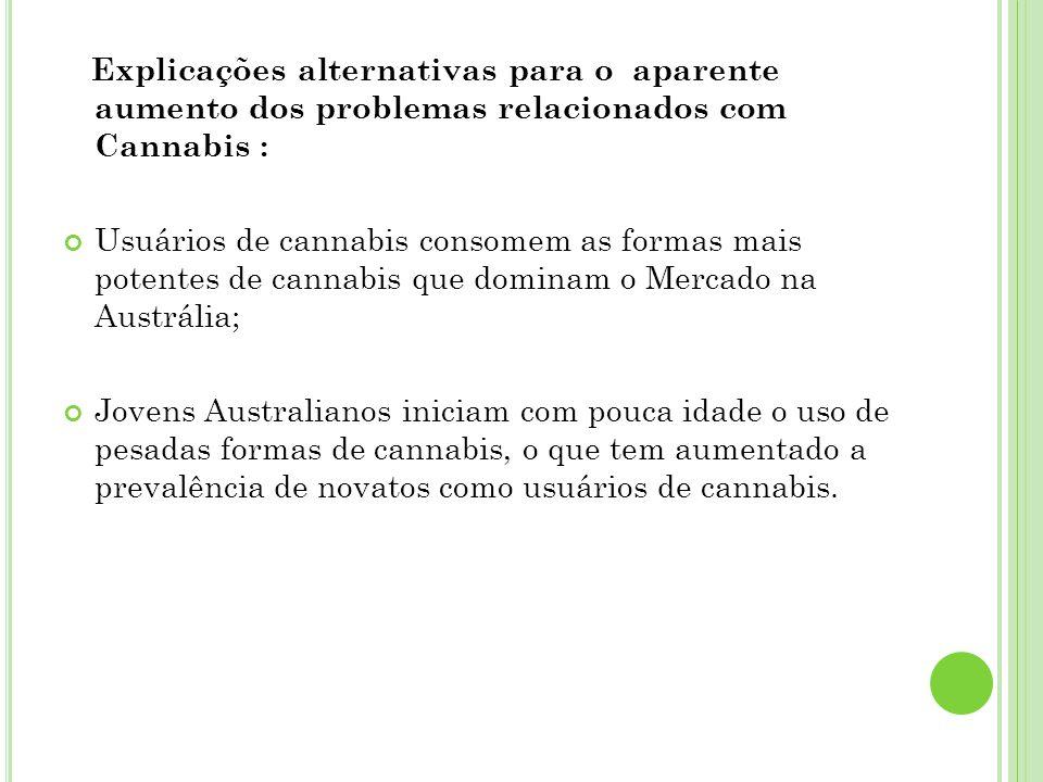 Explicações alternativas para o aparente aumento dos problemas relacionados com Cannabis : Usuários de cannabis consomem as formas mais potentes de ca