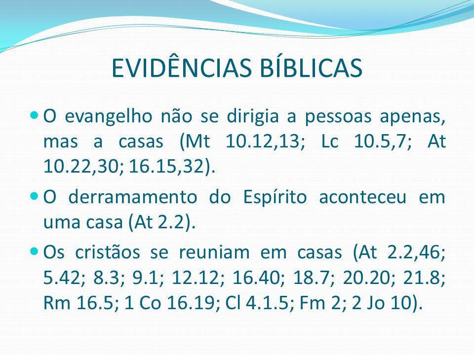 EVIDÊNCIAS BÍBLICAS O evangelho não se dirigia a pessoas apenas, mas a casas (Mt 10.12,13; Lc 10.5,7; At 10.22,30; 16.15,32).