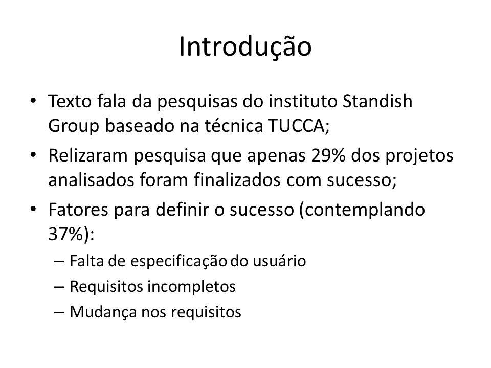 Introdução Texto fala da pesquisas do instituto Standish Group baseado na técnica TUCCA; Relizaram pesquisa que apenas 29% dos projetos analisados for