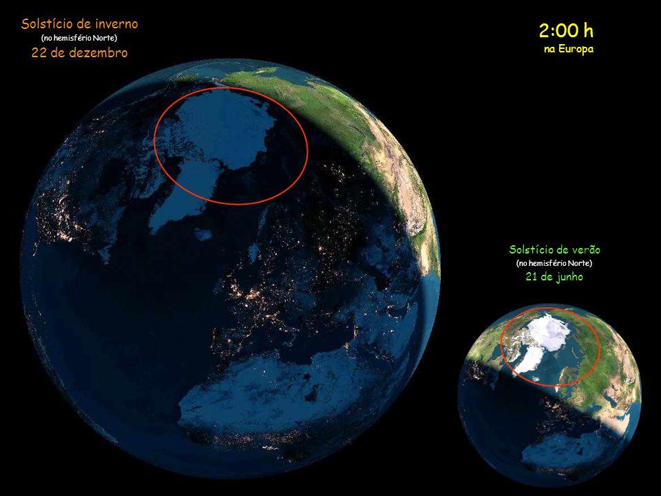 1:00 h na Europa Solstício de inverno (no hemisfério Norte) 22 de dezembro Solstício de verão (no hemisfério Norte) 21 de junho