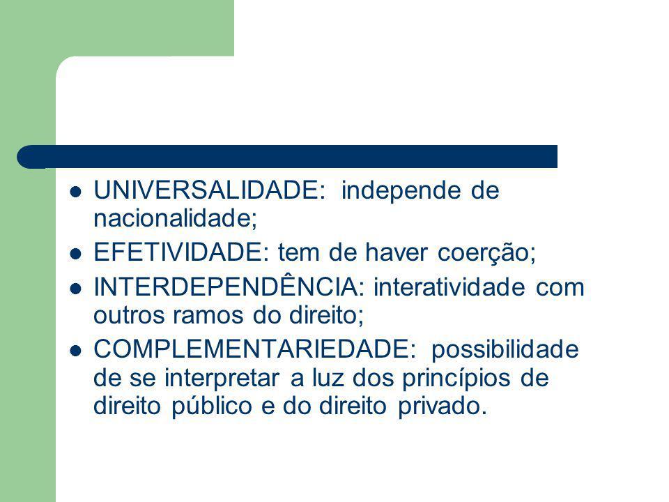 UNIVERSALIDADE: independe de nacionalidade; EFETIVIDADE: tem de haver coerção; INTERDEPENDÊNCIA: interatividade com outros ramos do direito; COMPLEMEN