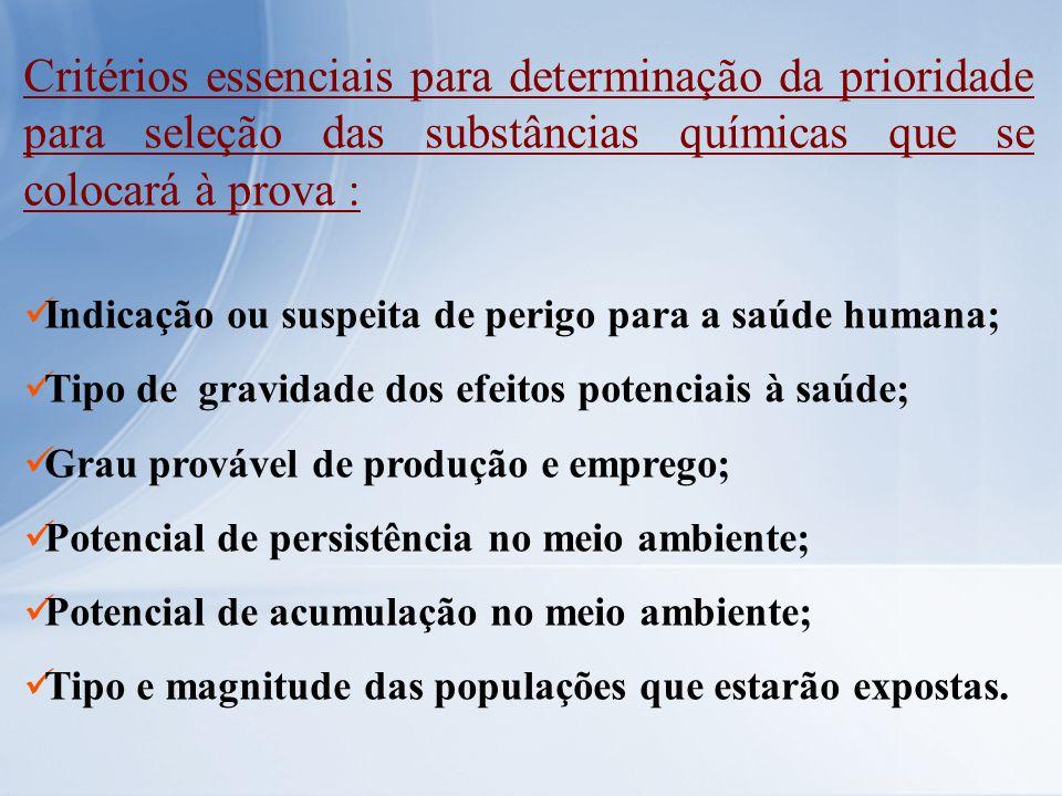 Critérios essenciais para determinação da prioridade para seleção das substâncias químicas que se colocará à prova : Indicação ou suspeita de perigo p