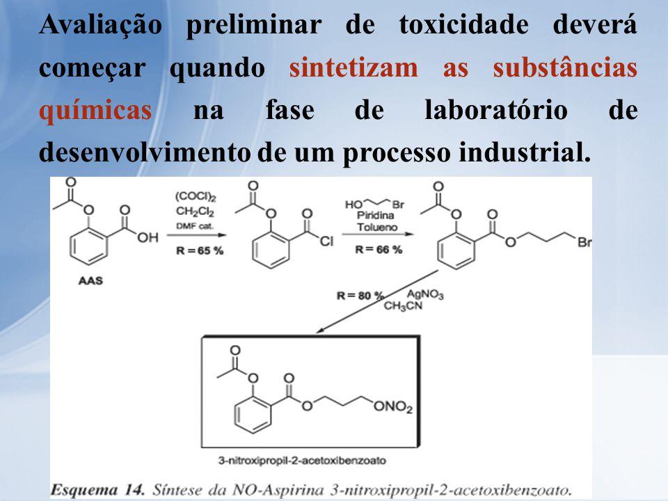 Avaliação preliminar de toxicidade deverá começar quando sintetizam as substâncias químicas na fase de laboratório de desenvolvimento de um processo i