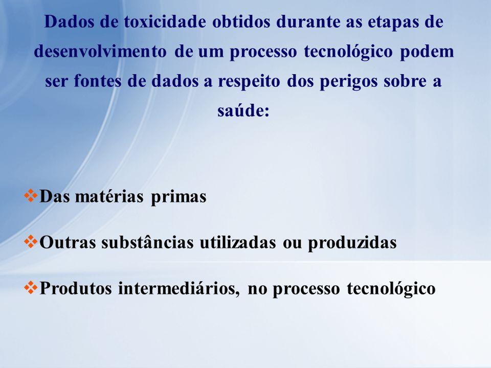Dados de toxicidade obtidos durante as etapas de desenvolvimento de um processo tecnológico podem ser fontes de dados a respeito dos perigos sobre a s