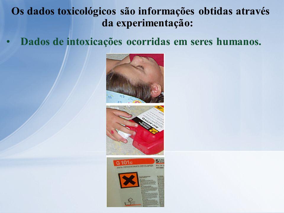 Os dados toxicológicos são informações obtidas através da experimentação: Dados de intoxicações ocorridas em seres humanos.