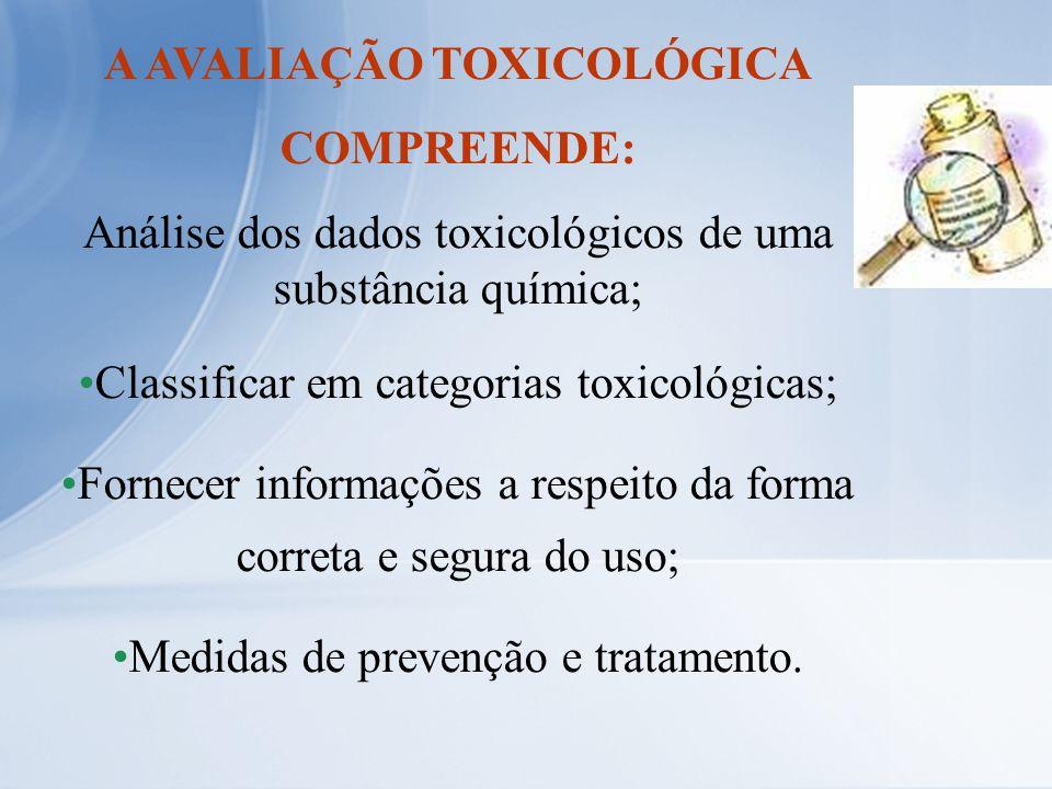 A AVALIAÇÃO TOXICOLÓGICA COMPREENDE: Análise dos dados toxicológicos de uma substância química; Classificar em categorias toxicológicas; Fornecer info