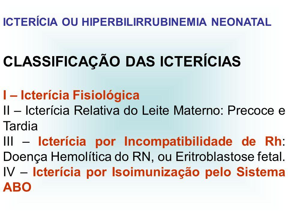 CLASSIFICAÇÃO DAS ICTERÍCIAS I – Icterícia Fisiológica II – Icterícia Relativa do Leite Materno: Precoce e Tardia III – Icterícia por Incompatibilidad